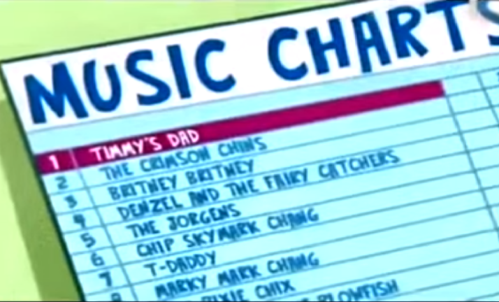 Timmys Dad chart The Fairly Oddparents.png